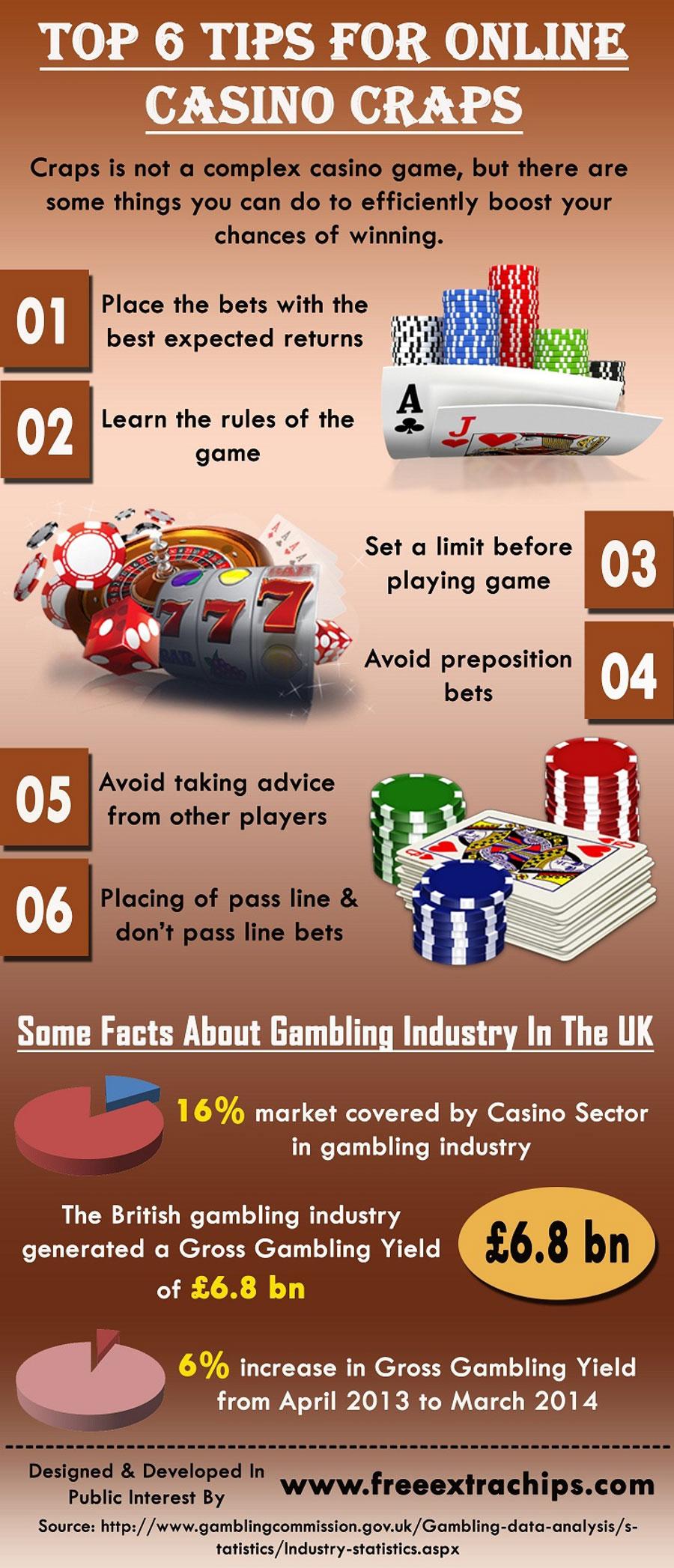 top-6-tips-for-online-casino-craps